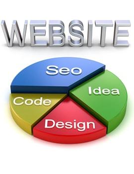 Miami Internet Marketing and SEO Company of Miami